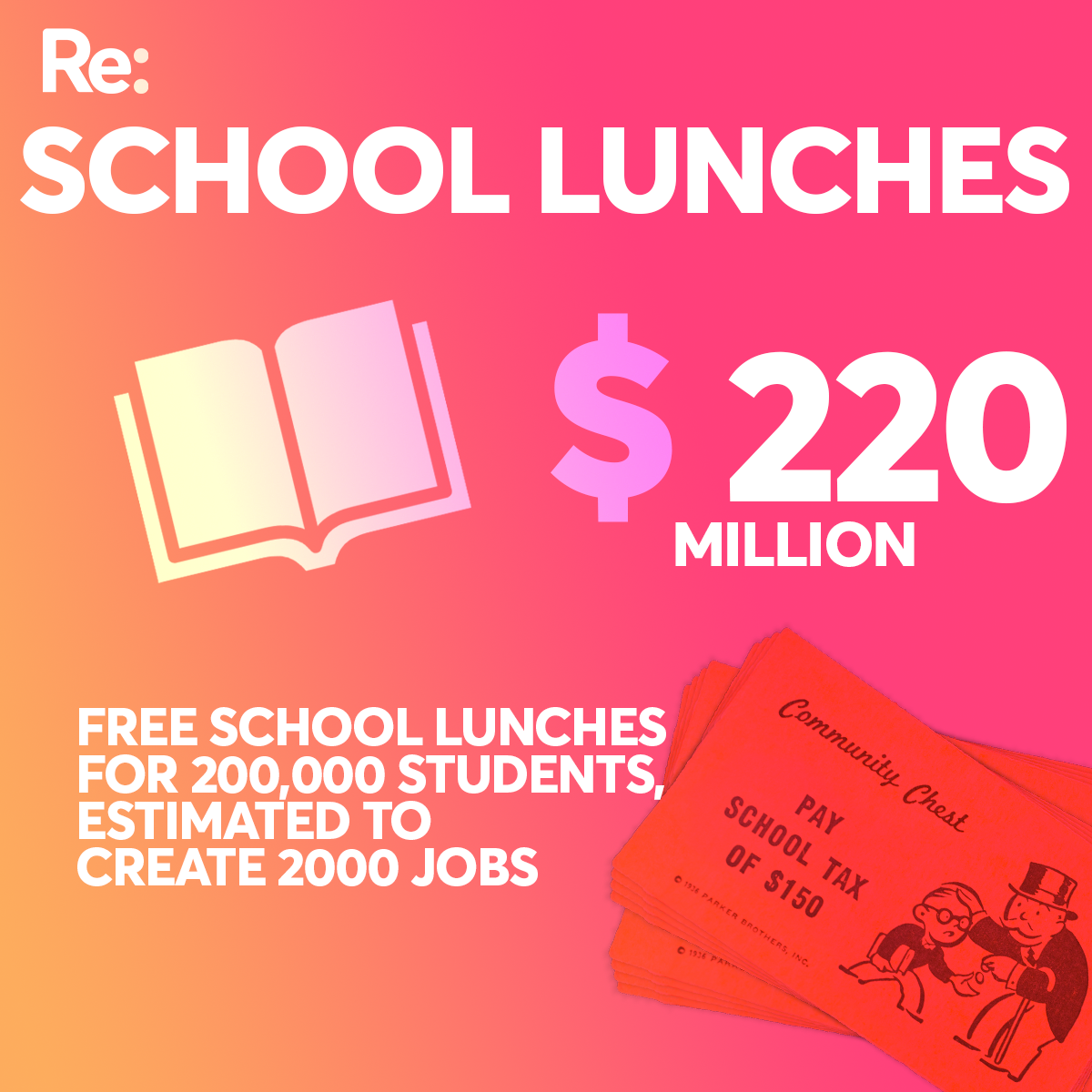 2 2020 BUDGET 06 EDUCATION SCHOOL LUNCHES