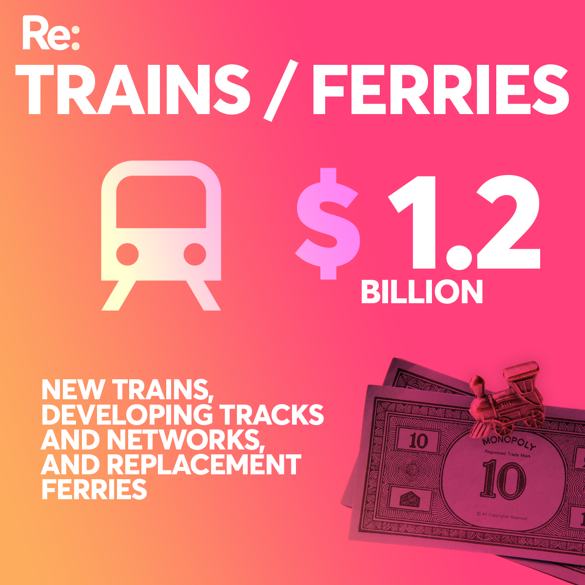 8 2020 BUDGET 10 TRANSPORT TRAINS FERRIES