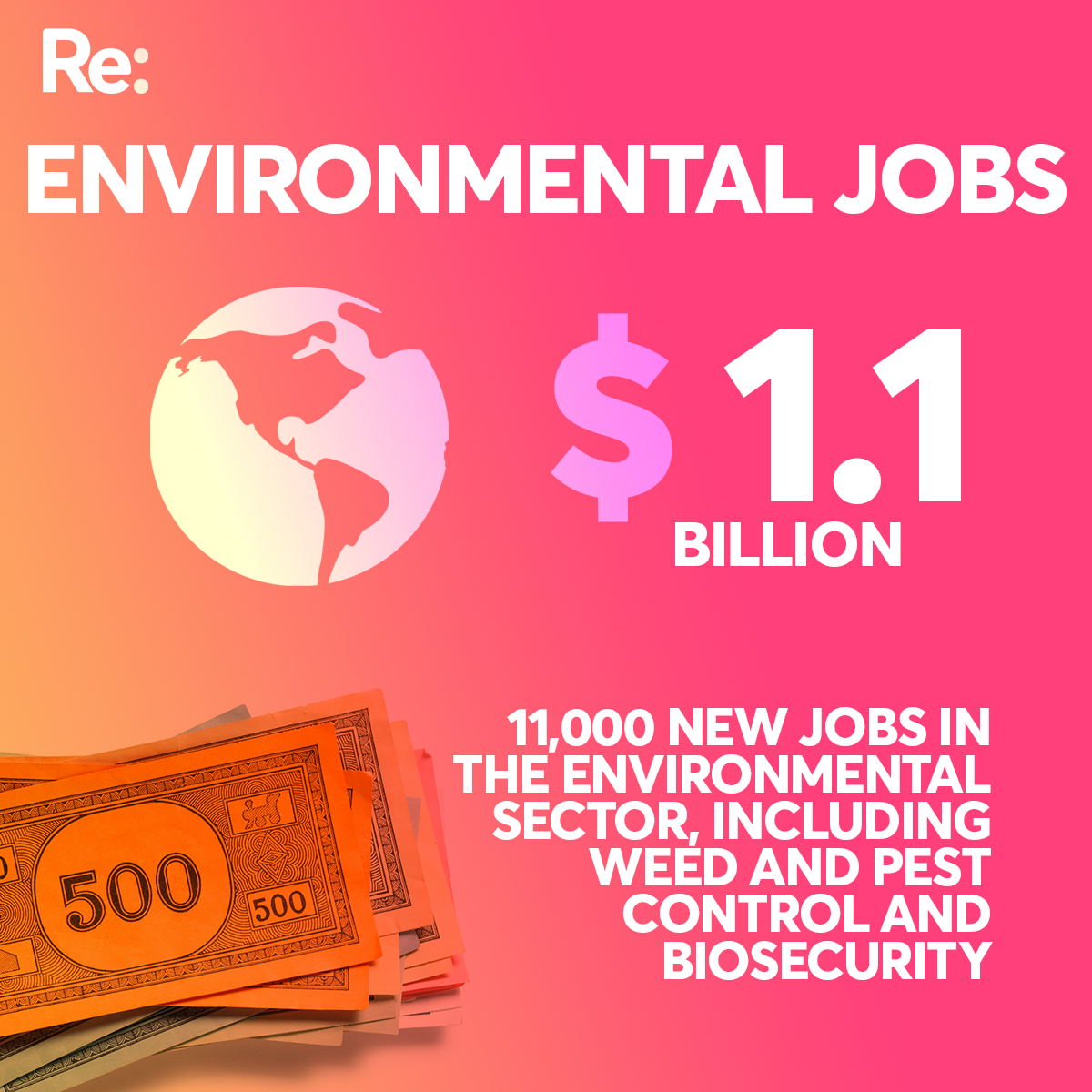 9 2020 BUDGET 11 CLIMATE ENVIRON JOBS